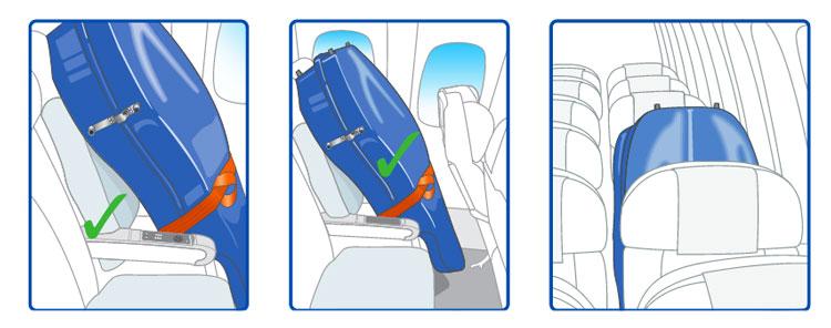 latam airlines equipaje de mano