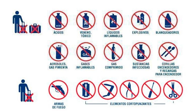 latam equipaje de mano restricciones