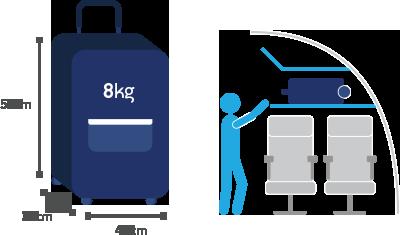 aegean airlines equipaje de mano medidas