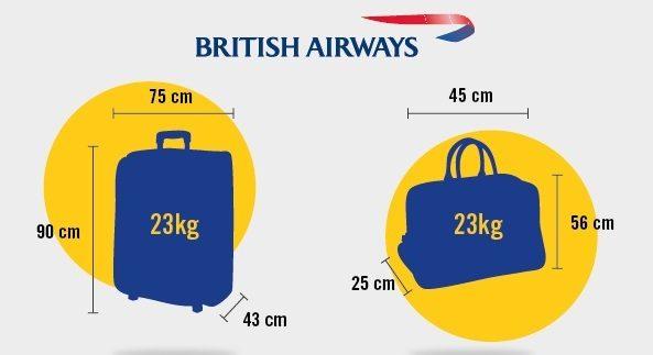 medidas equipaje de mano ave