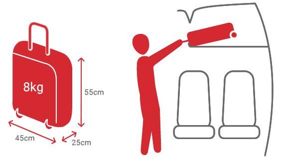 equipaje de mano en czech airlines