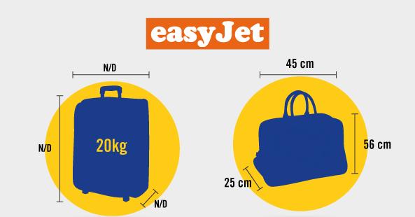 easyjet equipaje de mano niños