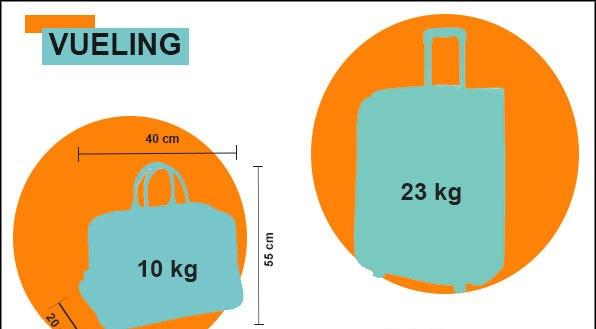 equipaje de mano vueling avios